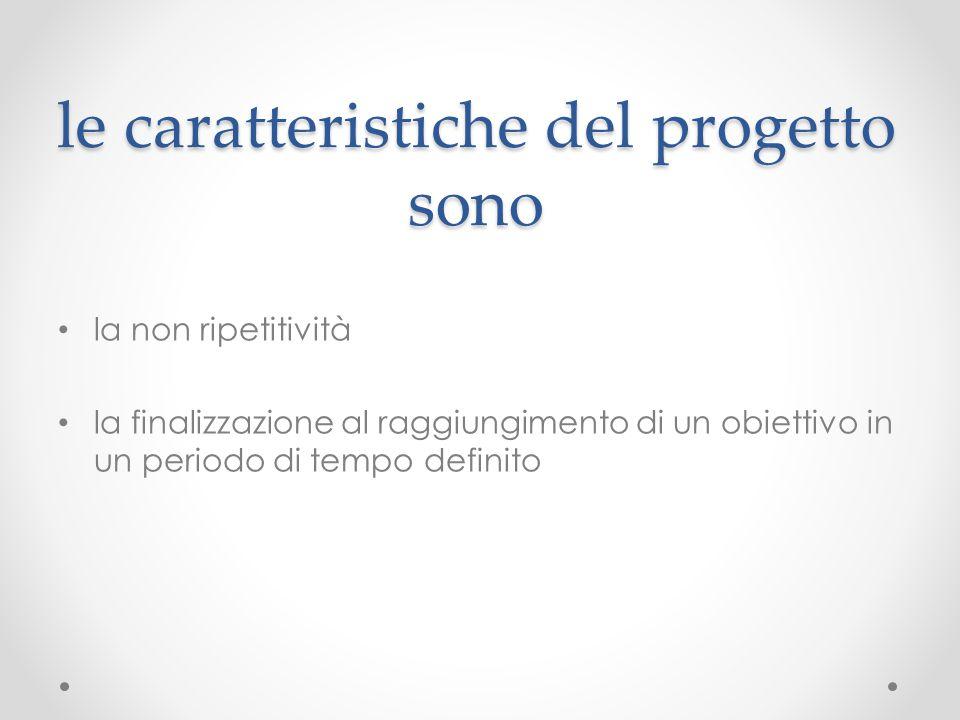 le caratteristiche del progetto sono le caratteristiche del progetto sono la non ripetitività la finalizzazione al raggiungimento di un obiettivo in u