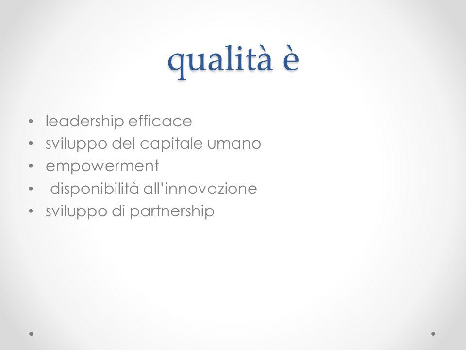 qualità è leadership efficace sviluppo del capitale umano empowerment disponibilità all'innovazione sviluppo di partnership
