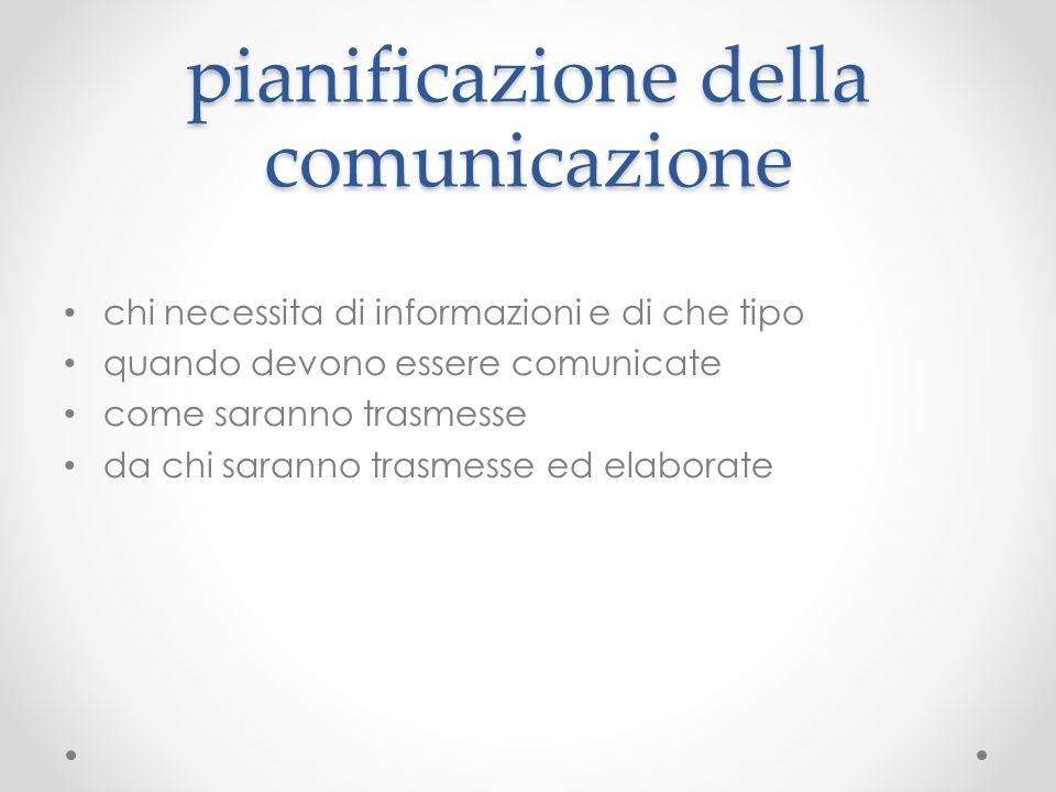 pianificazione della comunicazione chi necessita di informazioni e di che tipo quando devono essere comunicate come saranno trasmesse da chi saranno t