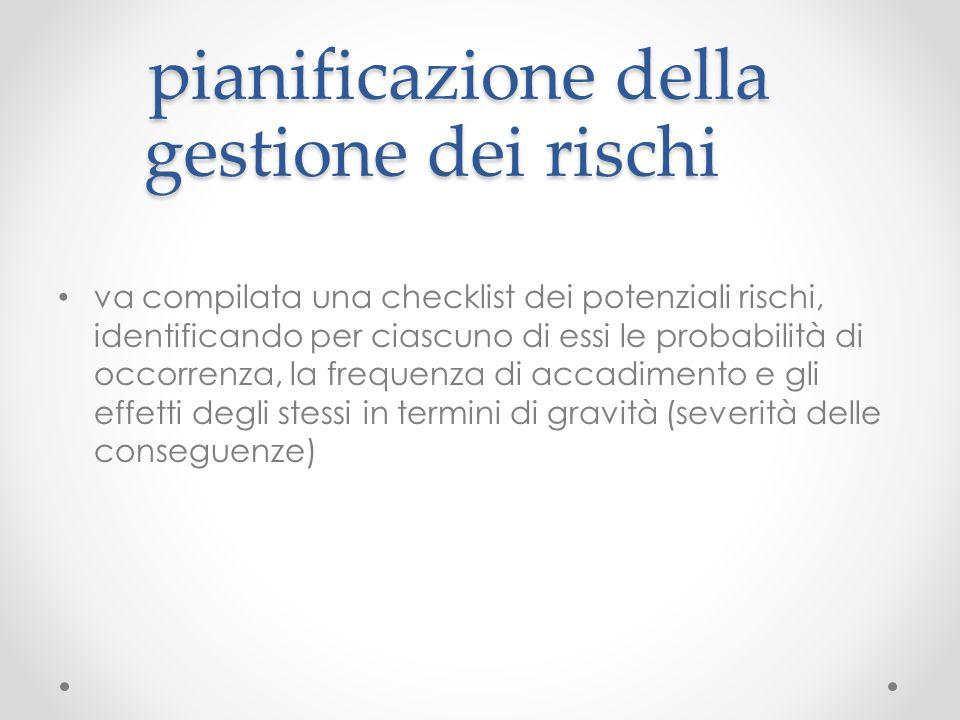 pianificazione della gestione dei rischi pianificazione della gestione dei rischi va compilata una checklist dei potenziali rischi, identificando per