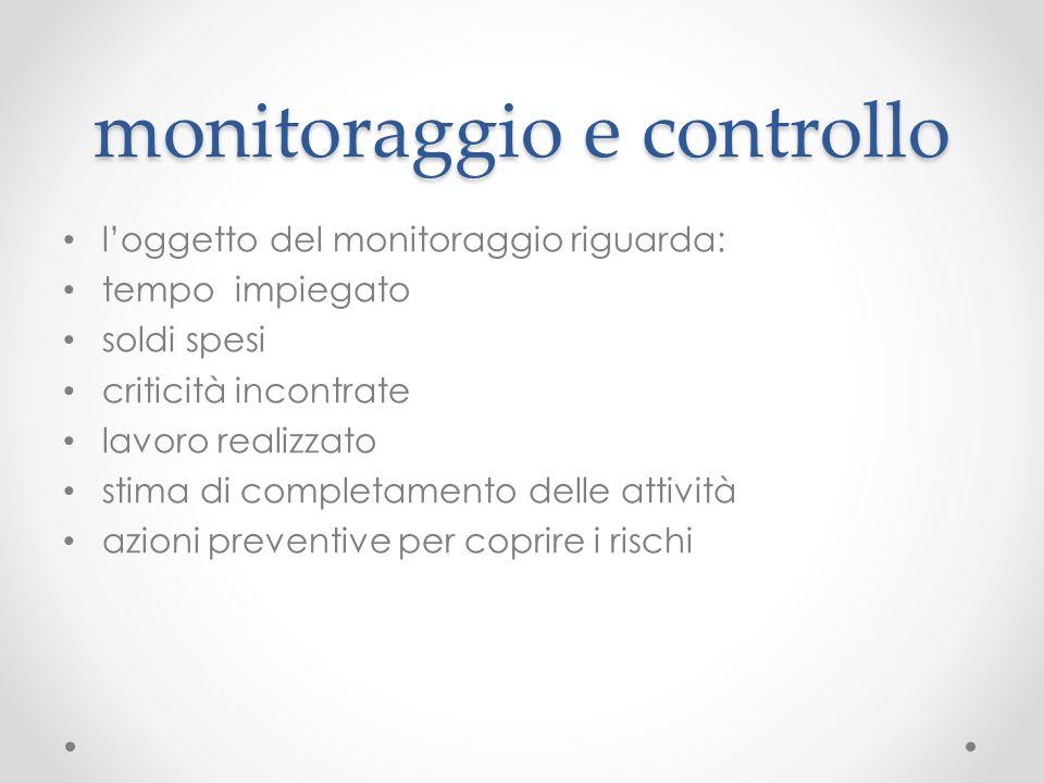 monitoraggio e controllo l'oggetto del monitoraggio riguarda: tempo impiegato soldi spesi criticità incontrate lavoro realizzato stima di completament