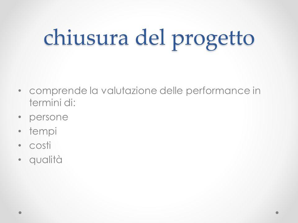 chiusura del progetto comprende la valutazione delle performance in termini di: persone tempi costi qualità