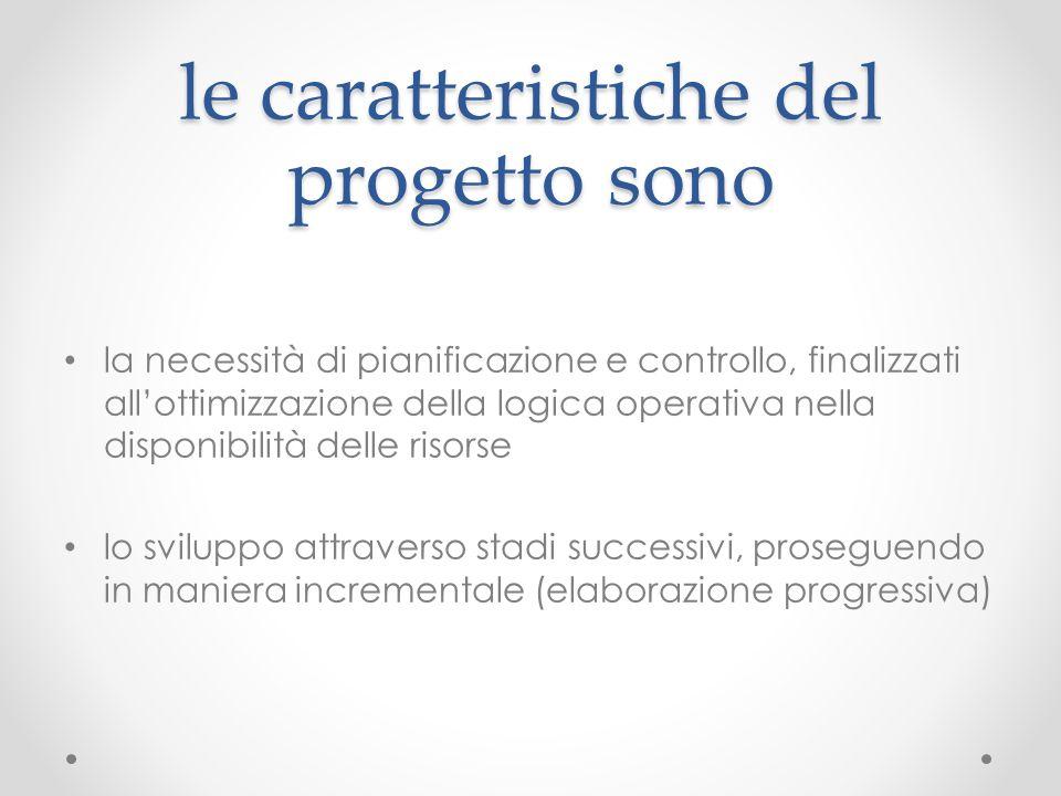 le caratteristiche del progetto sono la necessità di pianificazione e controllo, finalizzati all'ottimizzazione della logica operativa nella disponibi