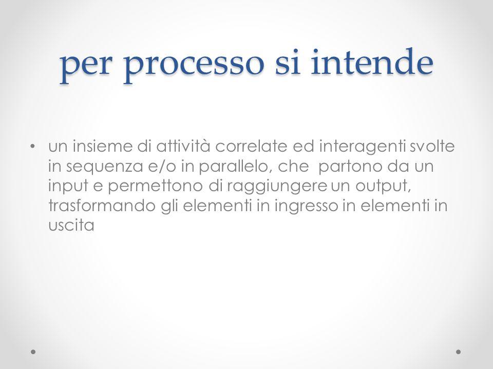 per processo si intende un insieme di attività correlate ed interagenti svolte in sequenza e/o in parallelo, che partono da un input e permettono di r