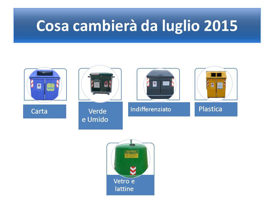 Cosa cambierà da luglio 2015 Carta Verde e Umido Plastica Indifferenziato Vetro e lattine