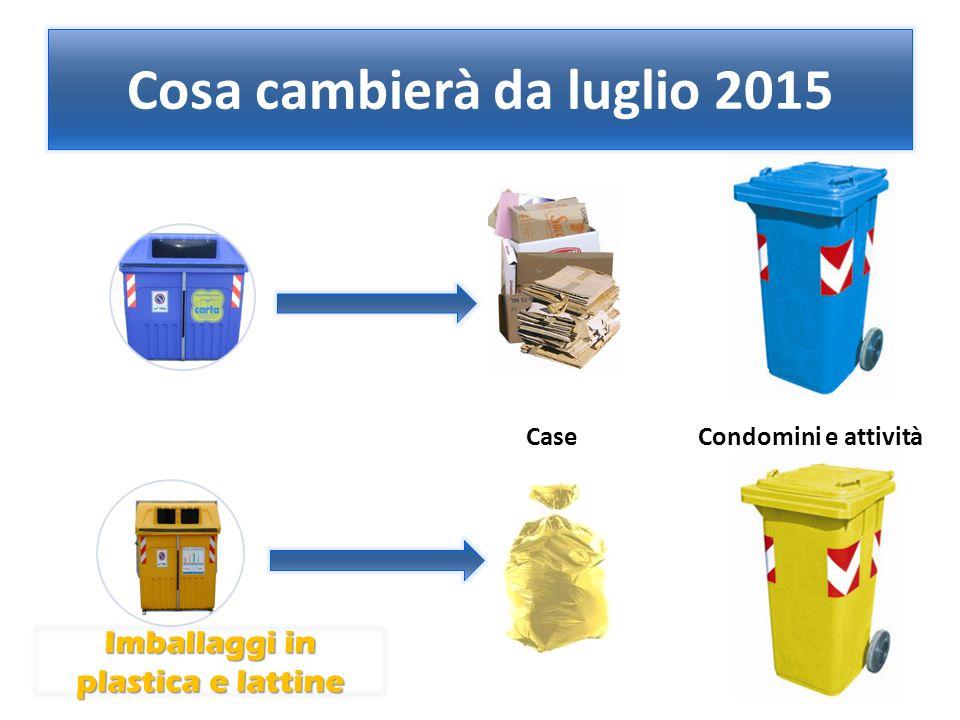 CaseCondomini e attività Cosa cambierà da luglio 2015 Imballaggi in plastica e lattine