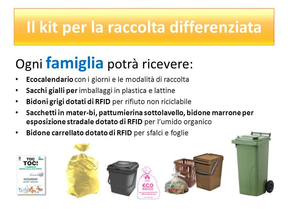 Il kit per la raccolta differenziata Ogni famiglia potrà ricevere: Ecocalendario con i giorni e le modalità di raccolta Sacchi gialli per imballaggi i