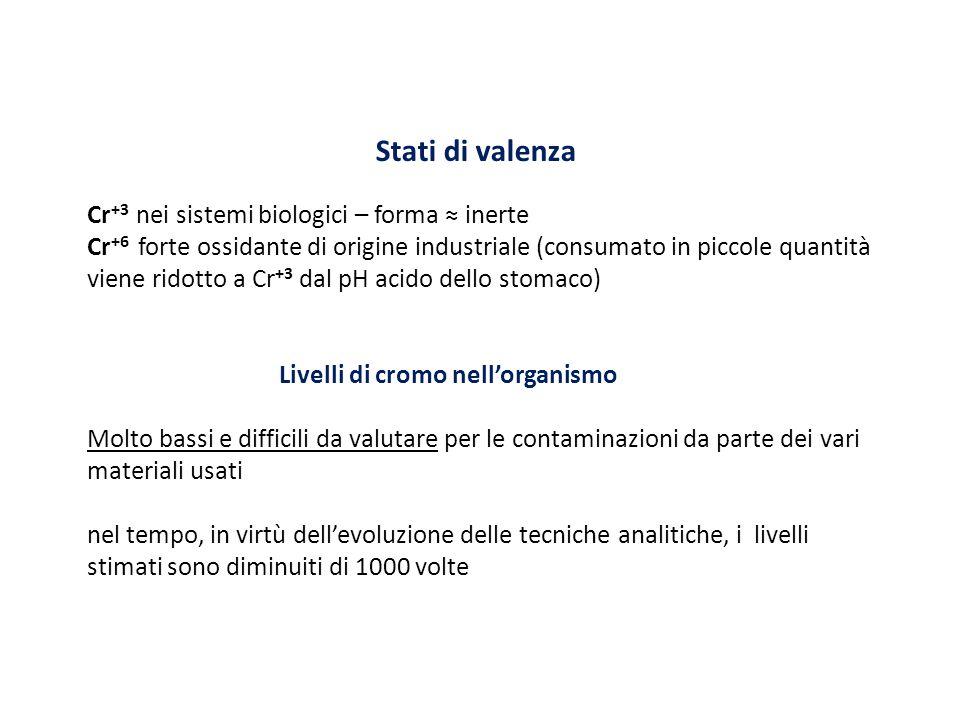 Assorbimento Molto basso 0,5-2% in maniera inversamente proporzionale alla introduzione: 10  g  assorbito il 2% 40  g  assorbito lo 0,4-0,5% Livelli di assunzione in Italia Due studi: Media nazionale 243  g/die 119  g/die