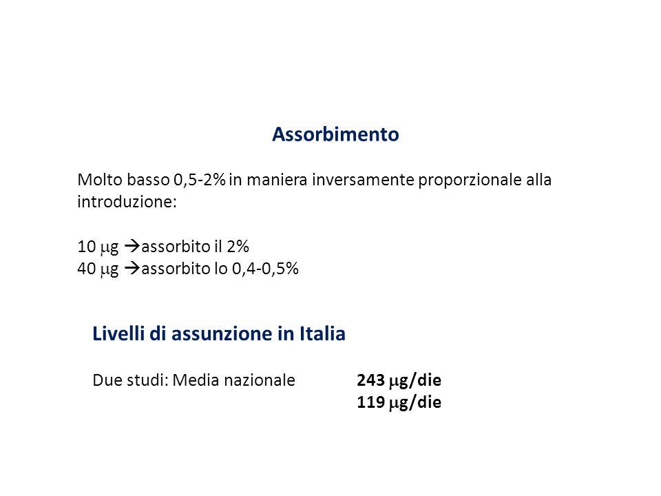 Assorbimento Molto basso 0,5-2% in maniera inversamente proporzionale alla introduzione: 10  g  assorbito il 2% 40  g  assorbito lo 0,4-0,5% Livel