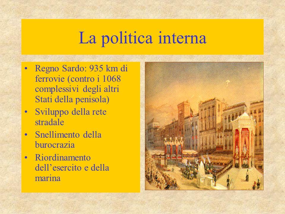 La politica interna Regno Sardo: 935 km di ferrovie (contro i 1068 complessivi degli altri Stati della penisola) Sviluppo della rete stradale Snellimento della burocrazia Riordinamento dell'esercito e della marina