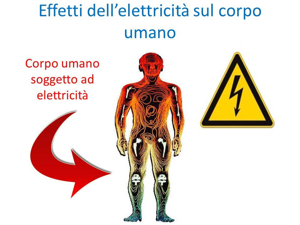 Effetti dell'elettricità sul corpo umano Corpo umano soggetto ad elettricità