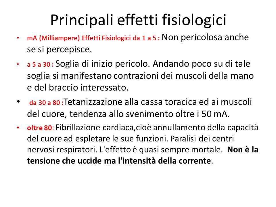 Principali effetti fisiologici mA (Milliampere) Effetti Fisiologici da 1 a 5 : Non pericolosa anche se si percepisce. a 5 a 30 : Soglia di inizio peri