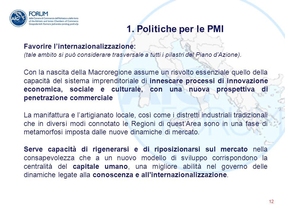 12 Favorire l'internazionalizzazione: (tale ambito si può considerare trasversale a tutti i pilastri del Piano d'Azione).