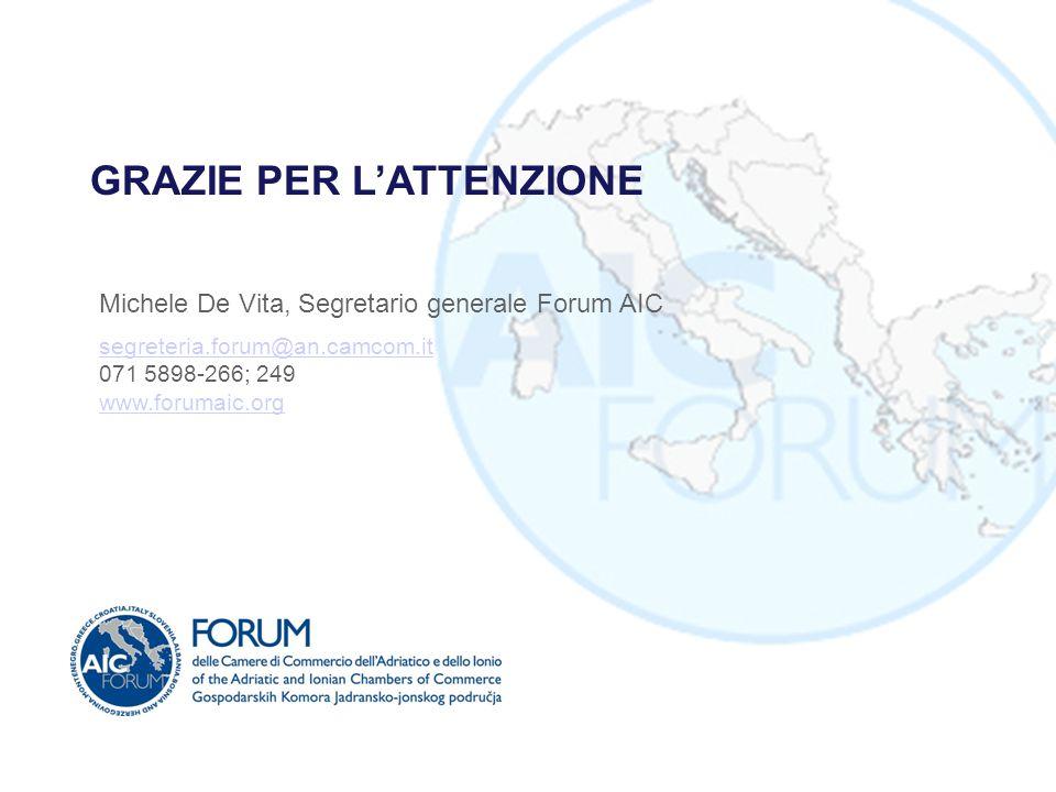 GRAZIE PER L'ATTENZIONE segreteria.forum@an.camcom.it 071 5898-266; 249 www.forumaic.org Michele De Vita, Segretario generale Forum AIC