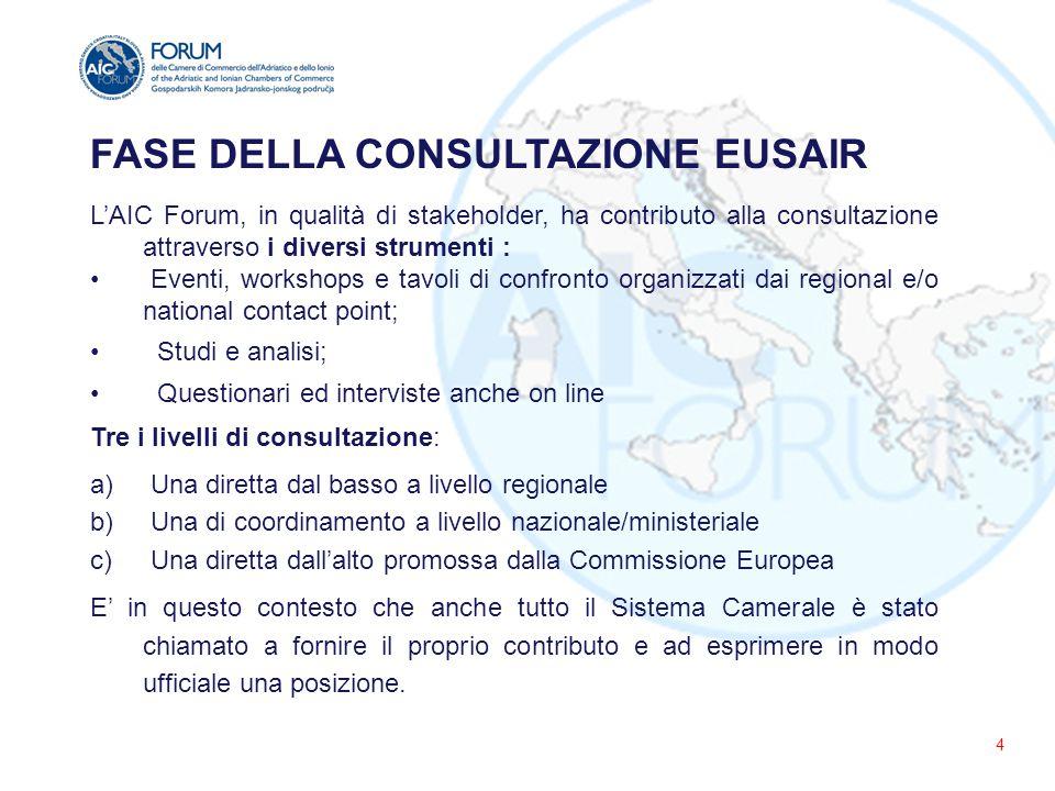 Rafforzare i fattori di coesione economica e sociale dell'area Adriatico-Ionica 1.