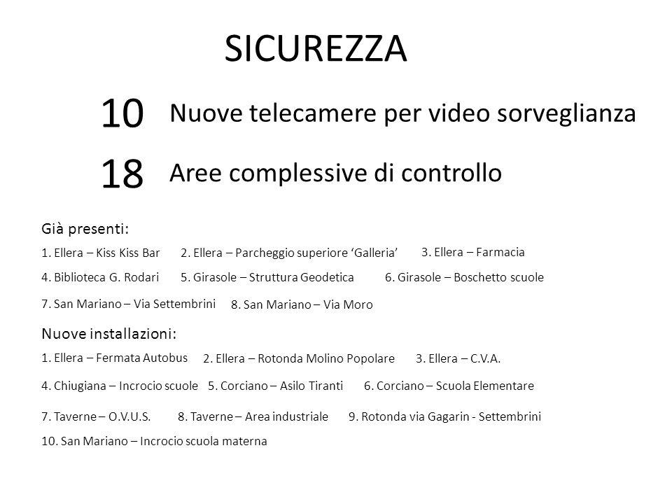 SICUREZZA 10 Nuove telecamere per video sorveglianza 18 Aree complessive di controllo Già presenti: 1.