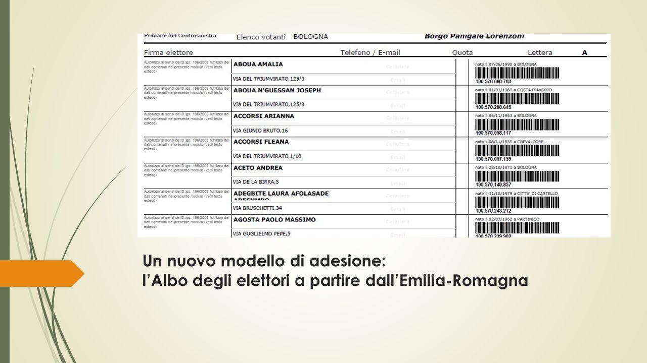 Un nuovo modello di adesione: l'Albo degli elettori a partire dall'Emilia-Romagna