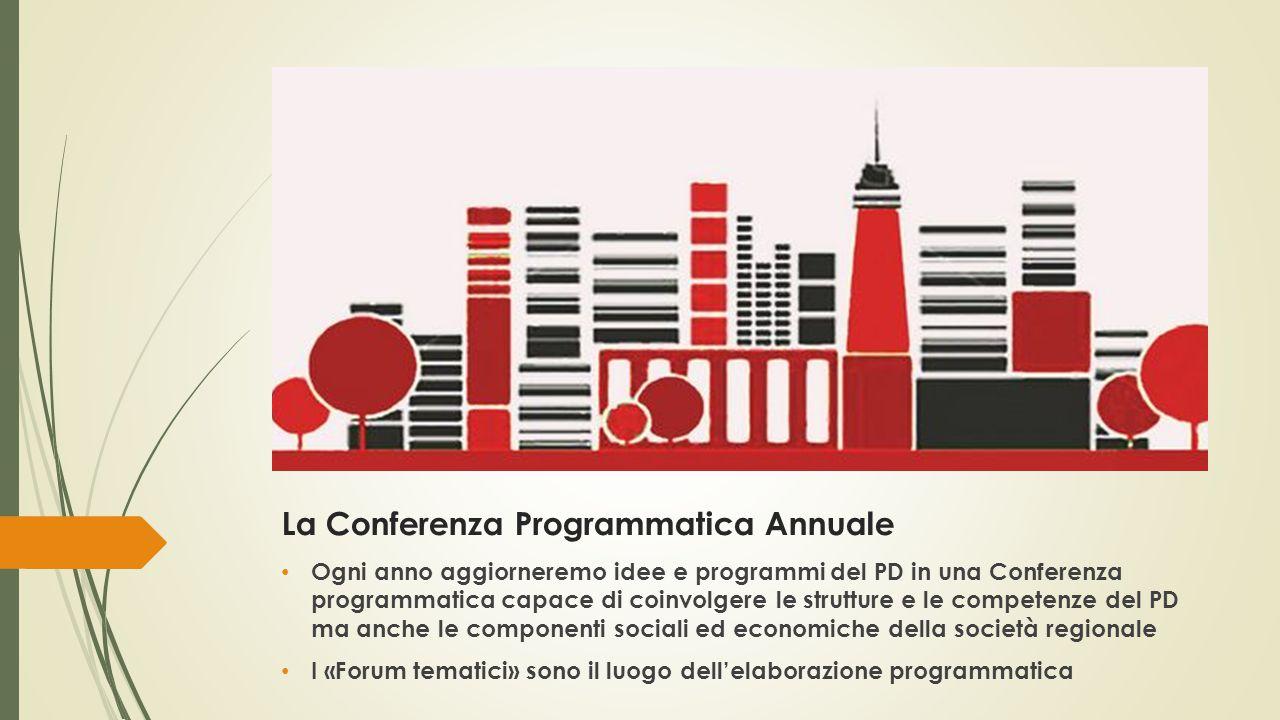 La Conferenza Programmatica Annuale Ogni anno aggiorneremo idee e programmi del PD in una Conferenza programmatica capace di coinvolgere le strutture e le competenze del PD ma anche le componenti sociali ed economiche della società regionale I «Forum tematici» sono il luogo dell'elaborazione programmatica