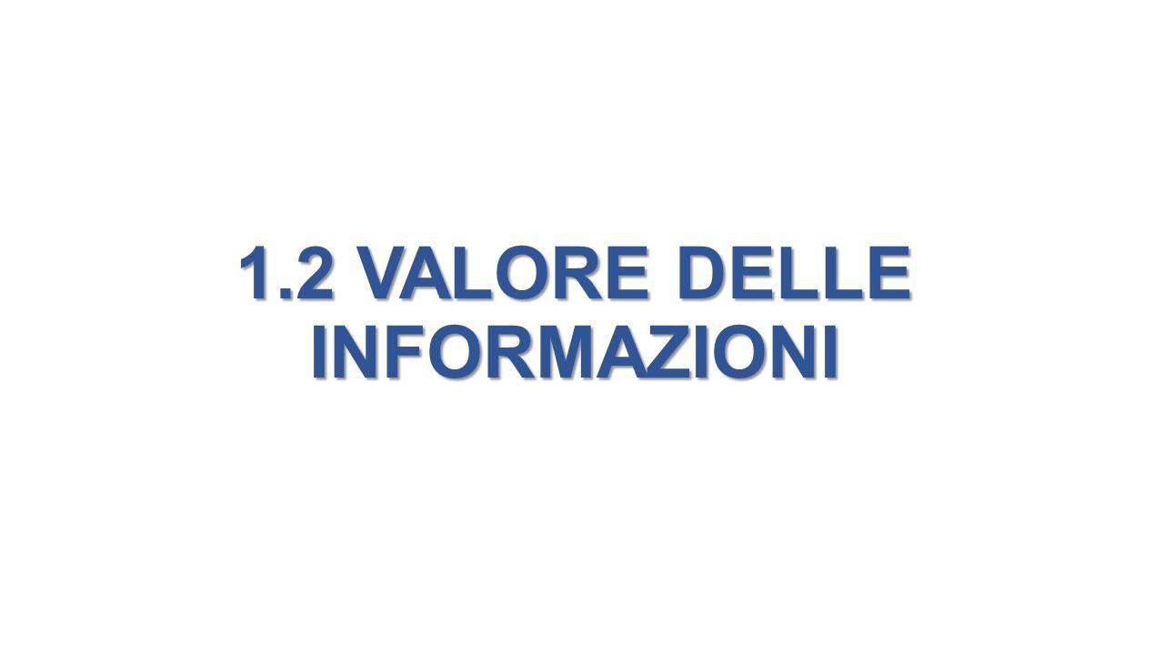 1.2 VALORE DELLE INFORMAZIONI