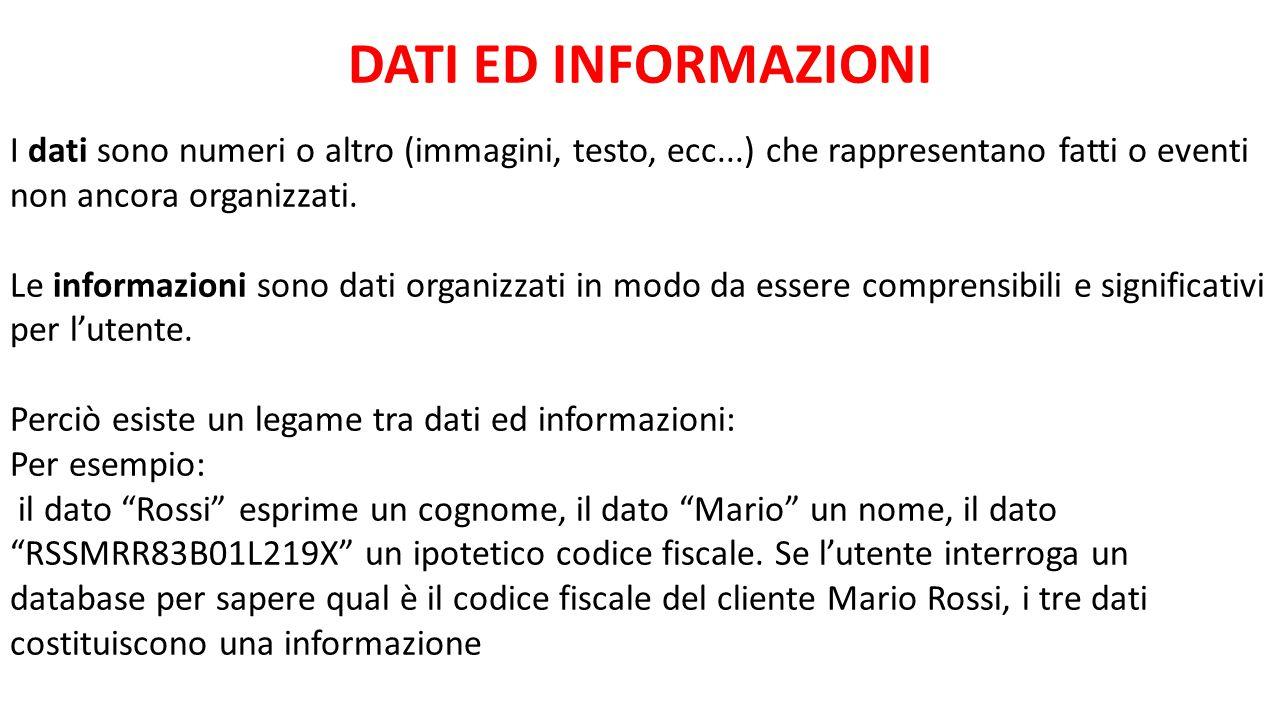 DATI ED INFORMAZIONI I dati sono numeri o altro (immagini, testo, ecc...) che rappresentano fatti o eventi non ancora organizzati. Le informazioni son
