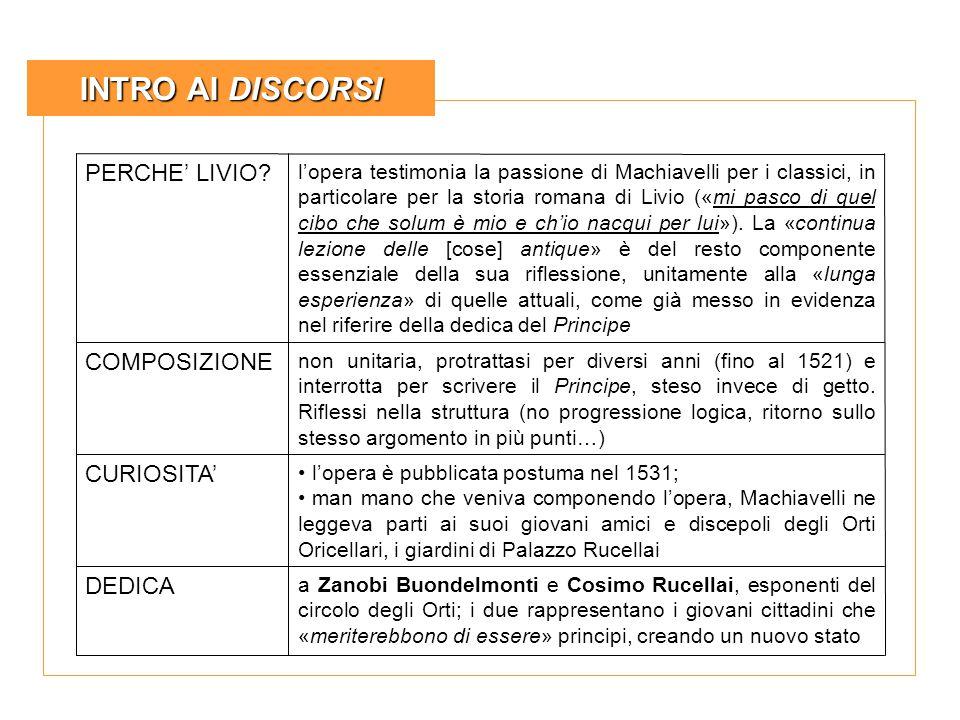 LIBRO II, CAP.