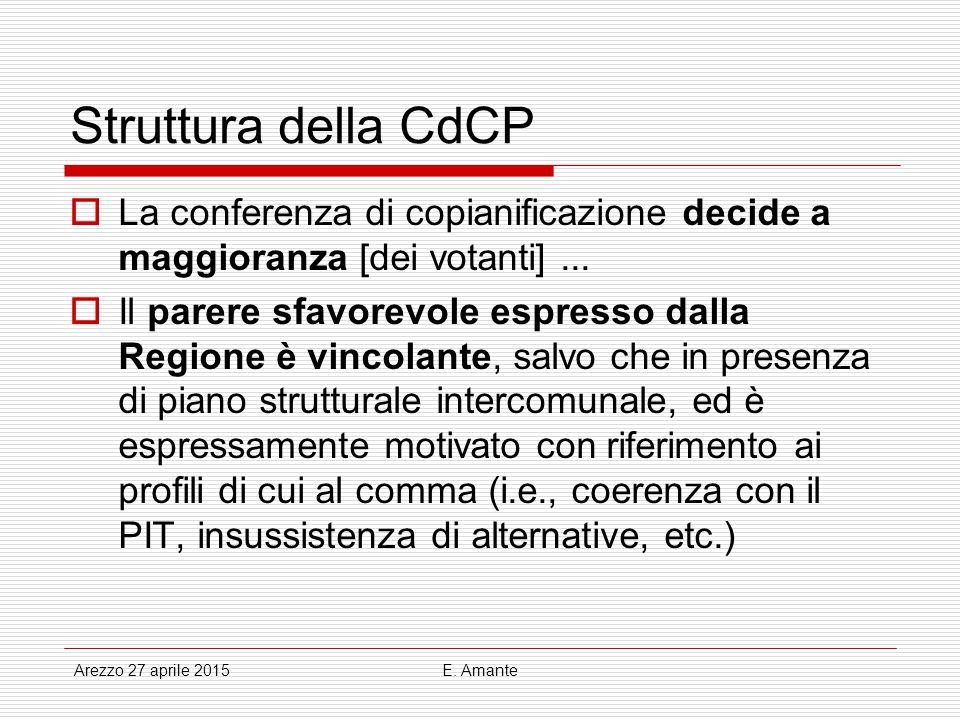 Struttura della CdCP  La conferenza di copianificazione decide a maggioranza [dei votanti]...  Il parere sfavorevole espresso dalla Regione è vincol