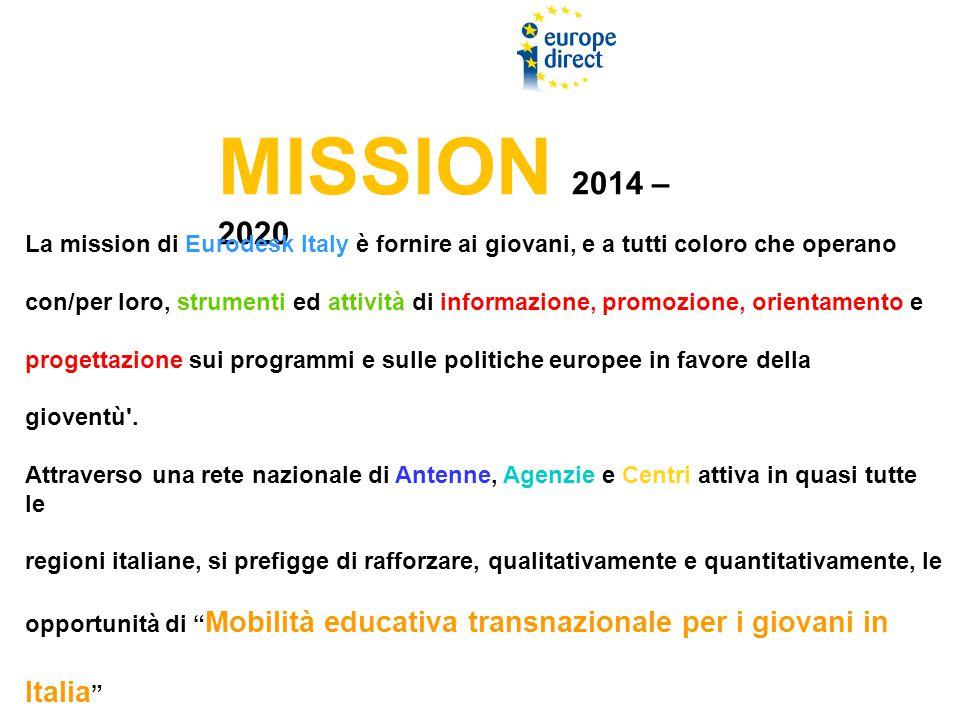 La struttura 1ª rete europea per numero di punti informativi sul territorio 33 Paesi in rete (28 UE, 4 AELS, Turchia)  1 centro di documentazione e coordinamento europeo (Bruxelles)  Struttura nazionale  1 Ufficio di Coordinamento Nazionale (Cagliari)  Centri (2), Agenzie (6), Antenne (6) Eurodesk, nella gestione di progetti specifici, ha attivi partenariati con:  ··Rappresentanza della Commissione Europea in Italia ··Rappresentanza della Commissione Europea in Italia  ··Ufficio del Parlamento Europeo in Italia ··Ufficio del Parlamento Europeo in Italia  ··Agenzia Nazionale per i Giovani ··Agenzia Nazionale per i Giovani  ··Dipartimento Politiche Europee ··Dipartimento Politiche Europee