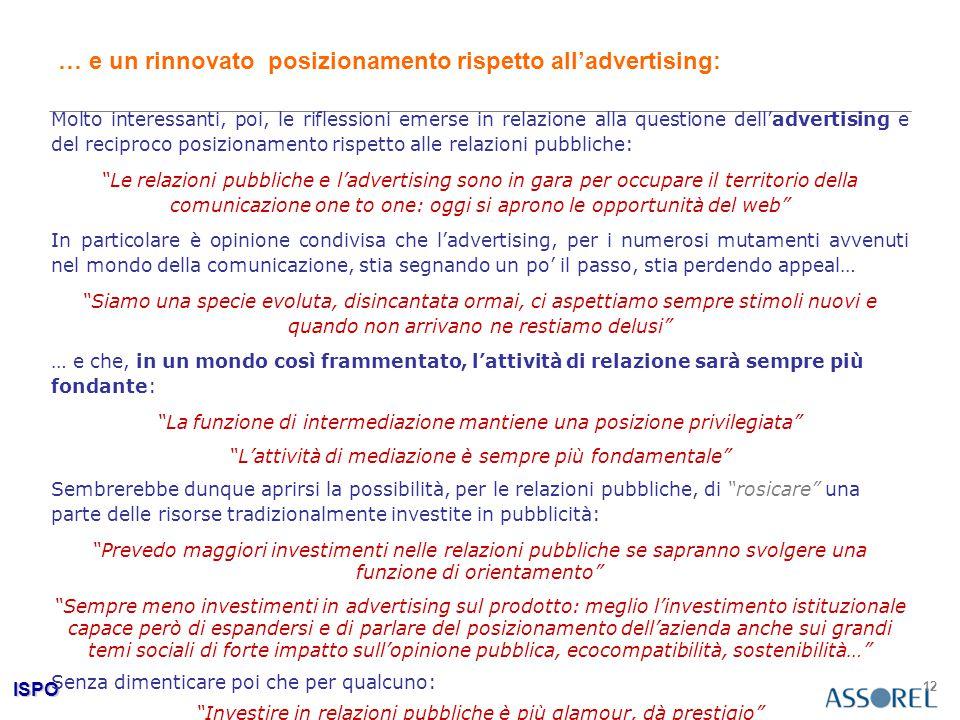 ISPO 12 … e un rinnovato posizionamento rispetto all'advertising: Molto interessanti, poi, le riflessioni emerse in relazione alla questione dell'adve