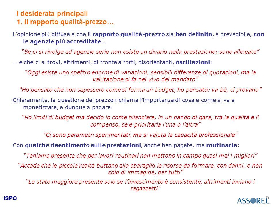 ISPO 19 I desiderata principali 1. Il rapporto qualità-prezzo… L'opinione più diffusa è che il rapporto qualità-prezzo sia ben definito, e prevedibile