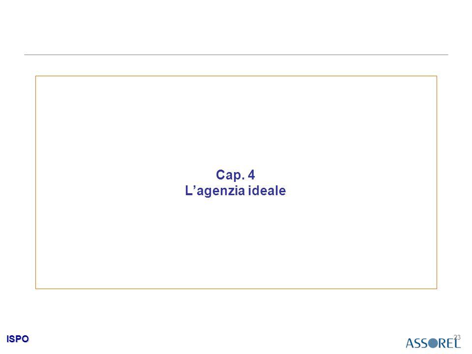 ISPO 23 Cap. 4 L'agenzia ideale