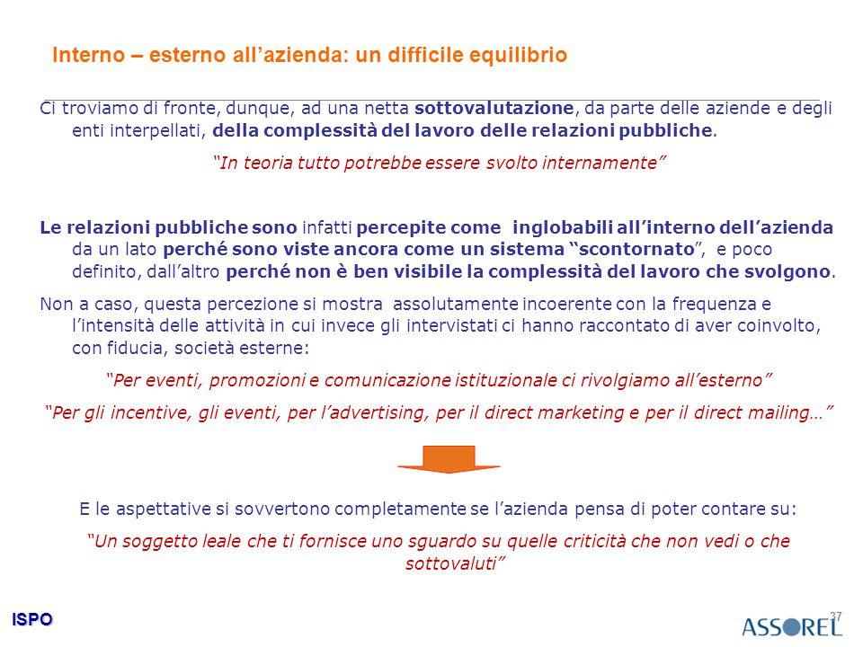 ISPO 37 Interno – esterno all'azienda: un difficile equilibrio Ci troviamo di fronte, dunque, ad una netta sottovalutazione, da parte delle aziende e