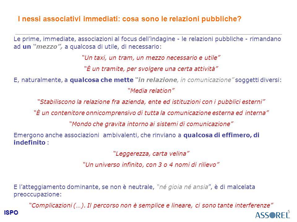 ISPO 5 I nessi associativi immediati: cosa sono le relazioni pubbliche? Le prime, immediate, associazioni al focus dell'indagine - le relazioni pubbli