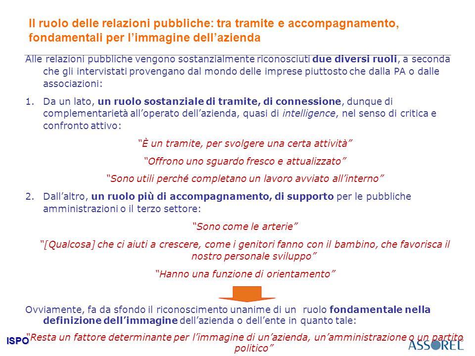 ISPO 6 Il ruolo delle relazioni pubbliche: tra tramite e accompagnamento, fondamentali per l'immagine dell'azienda Alle relazioni pubbliche vengono so