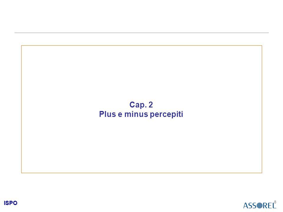 ISPO 8 Cap. 2 Plus e minus percepiti