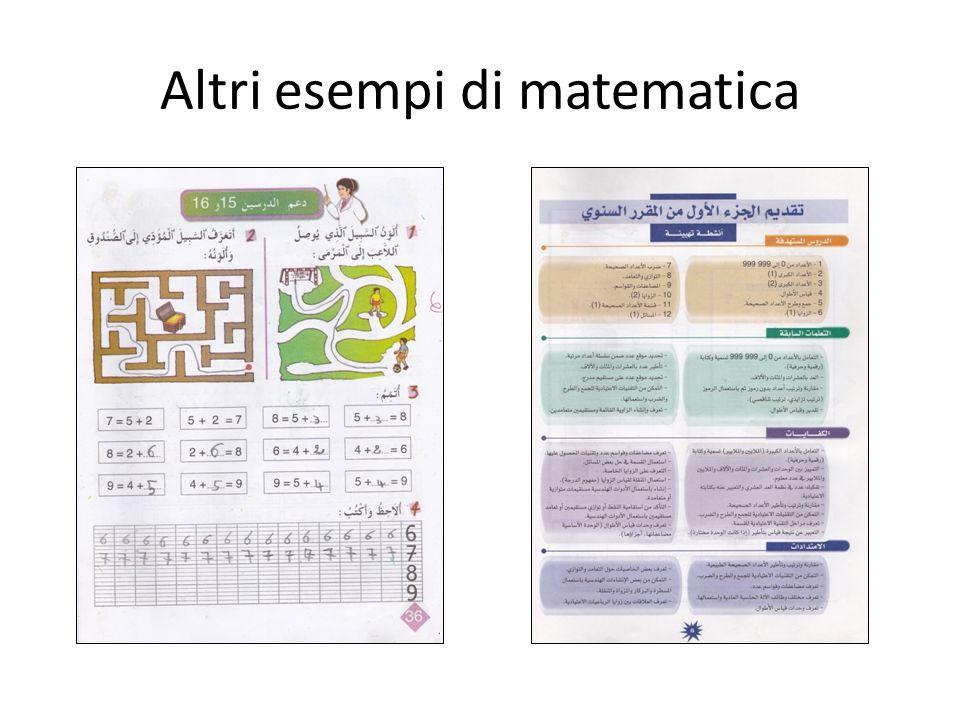 Altri esempi di matematica