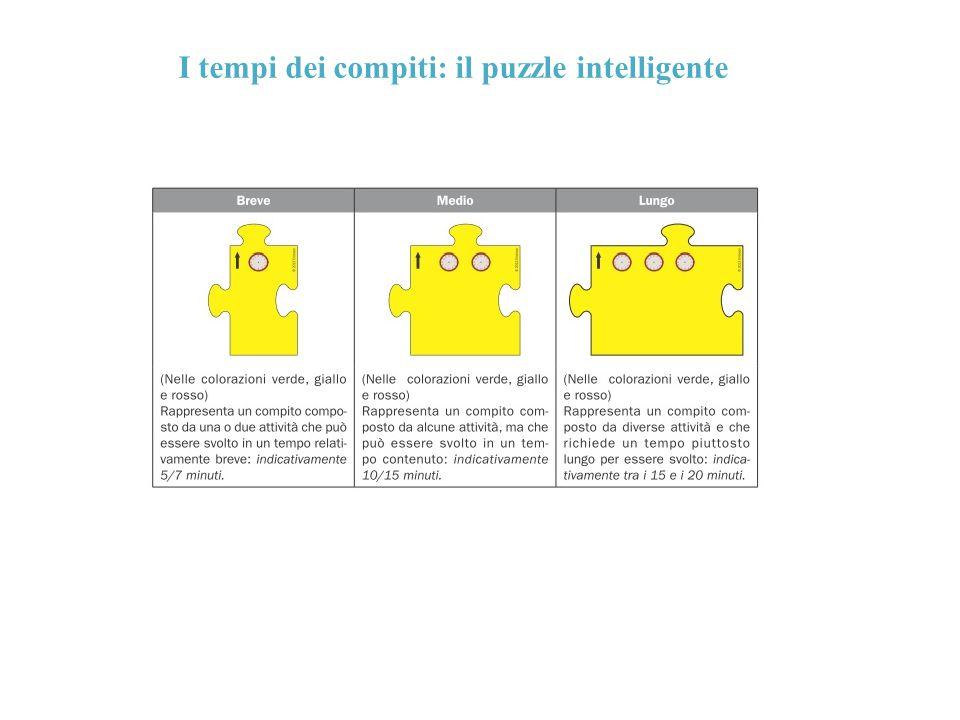 I tempi dei compiti: il puzzle intelligente 17/07/2015 Giorgia Sanna - Pedagogista - giorgia.sanna@gmail.com