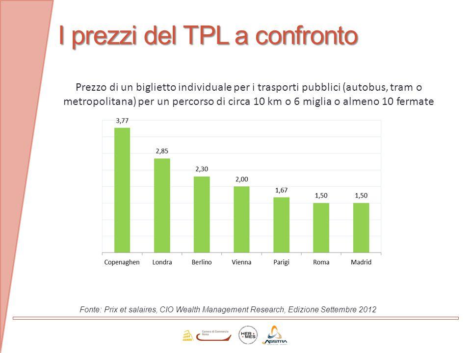 I prezzi del TPL a confronto Prezzo di un biglietto individuale per i trasporti pubblici (autobus, tram o metropolitana) per un percorso di circa 10 k