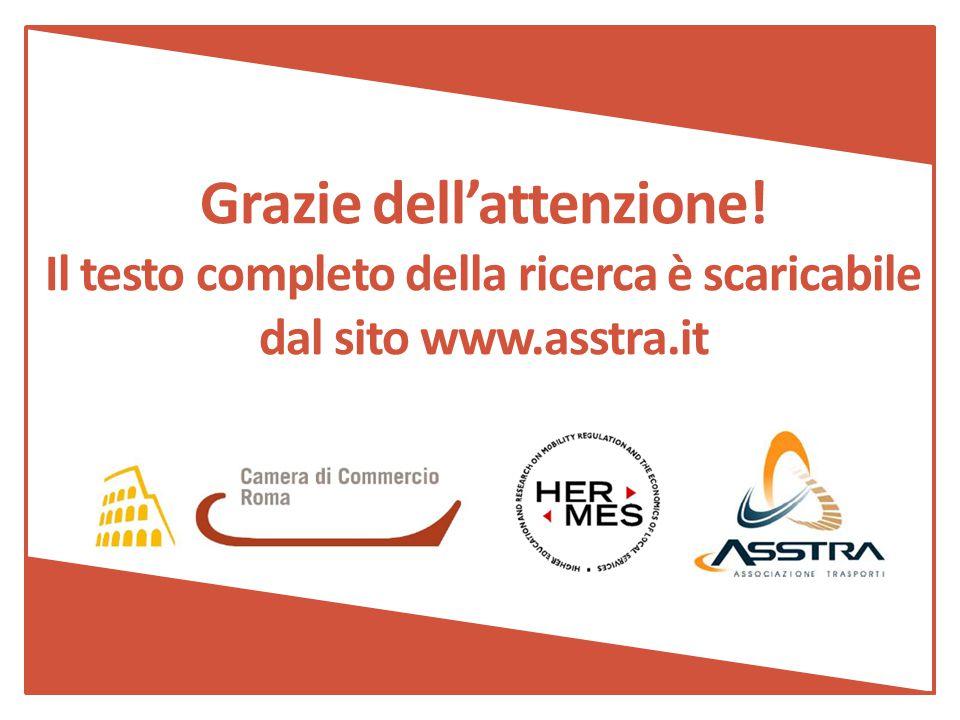 Grazie dell'attenzione! Il testo completo della ricerca è scaricabile dal sito www.asstra.it