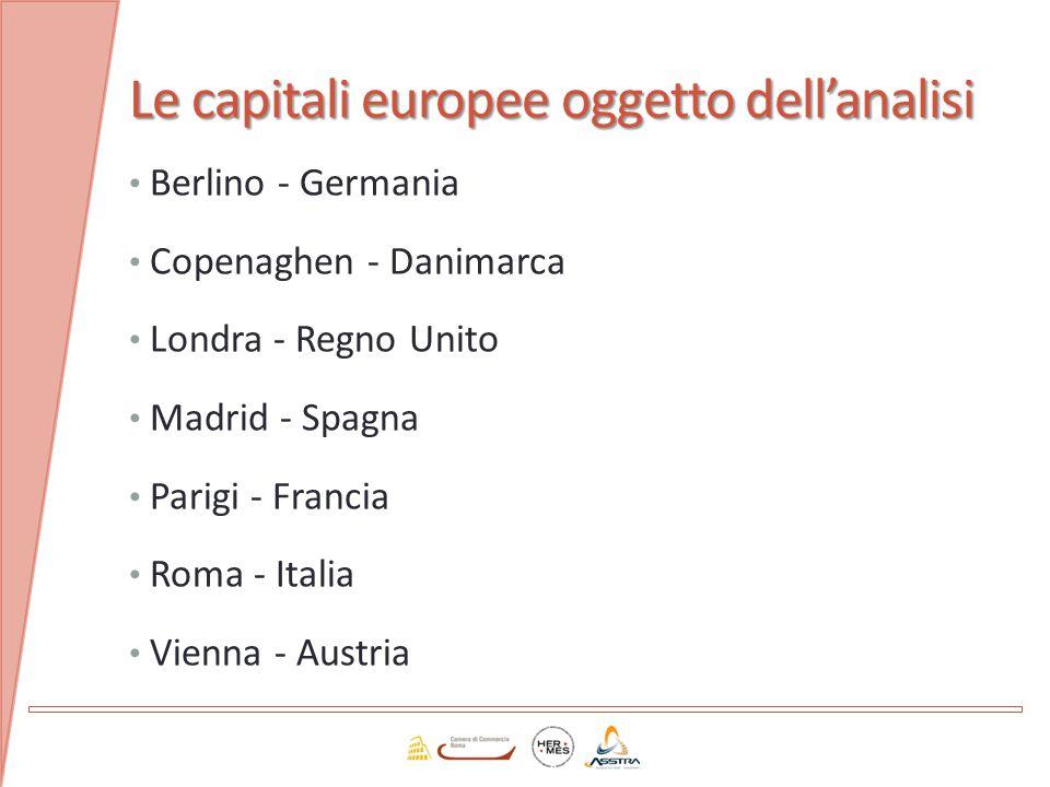 Le capitali europee oggetto dell'analisi Berlino - Germania Copenaghen - Danimarca Londra - Regno Unito Madrid - Spagna Parigi - Francia Roma - Italia