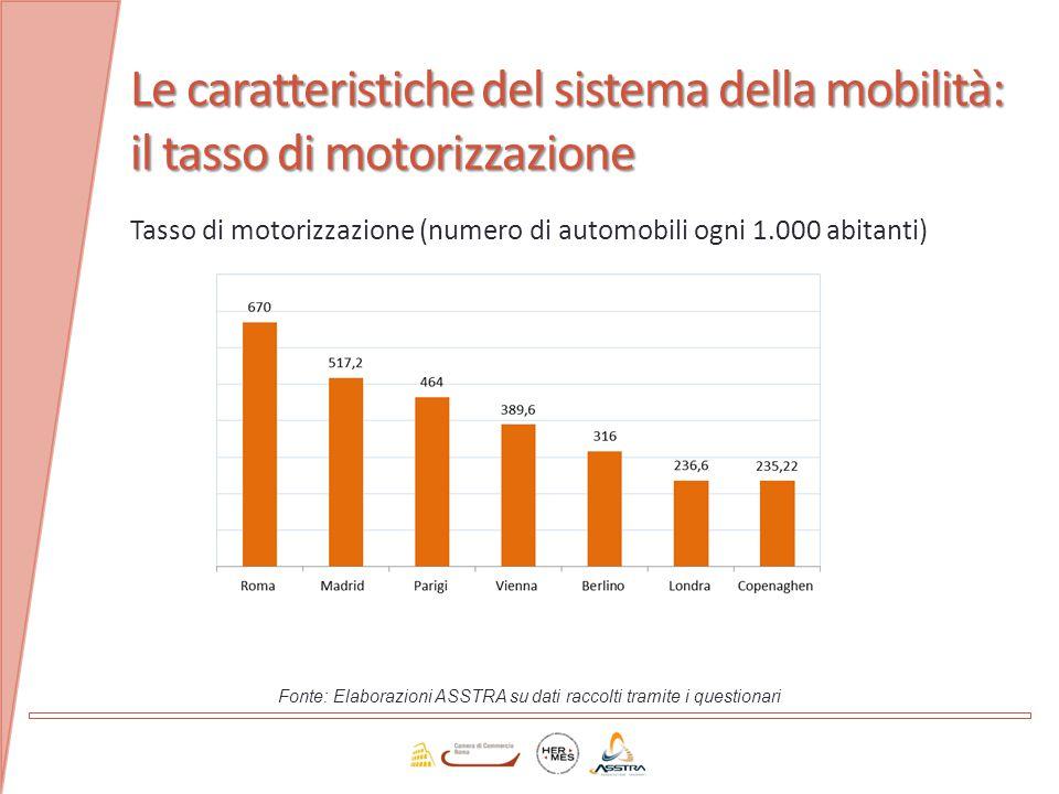 Le caratteristiche del sistema della mobilità: il tasso di motorizzazione Tasso di motorizzazione (numero di automobili ogni 1.000 abitanti) Fonte: El
