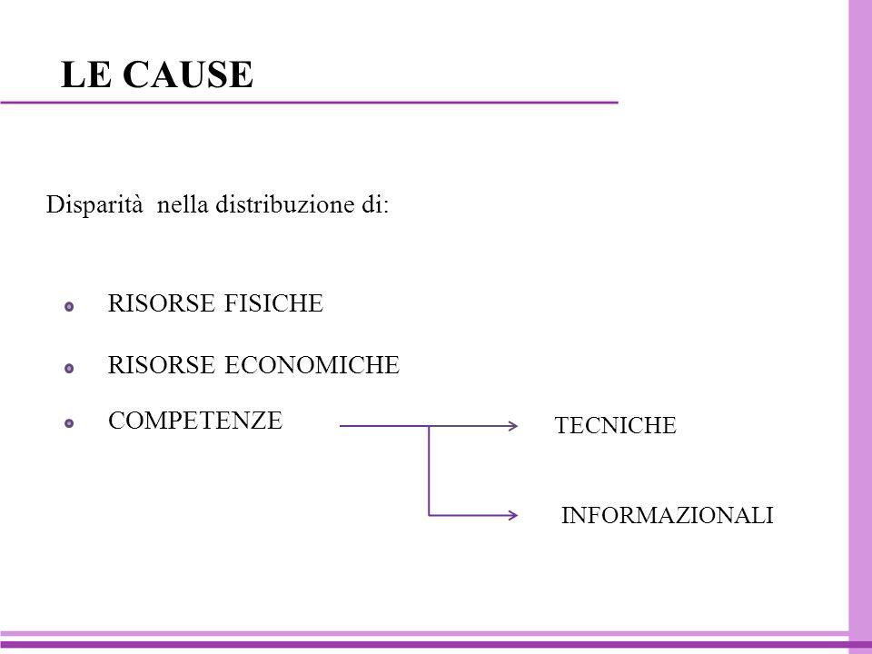 LE CAUSE Disparità nella distribuzione di: TECNICHE INFORMAZIONALI RISORSE FISICHE COMPETENZE RISORSE ECONOMICHE