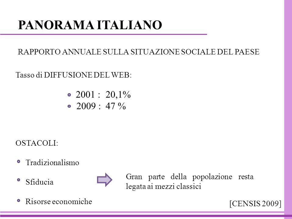 PANORAMA ITALIANO RAPPORTO ANNUALE SULLA SITUAZIONE SOCIALE DEL PAESE [CENSIS 2009] Tasso di DIFFUSIONE DEL WEB: 2001 : 20,1% 2009 : 47 % OSTACOLI: Tradizionalismo Sfiducia Risorse economiche Gran parte della popolazione resta legata ai mezzi classici