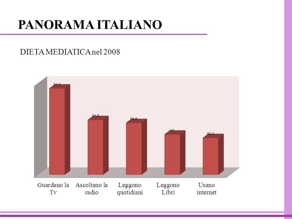 PANORAMA ITALIANO DIETA MEDIATICA nel 2008