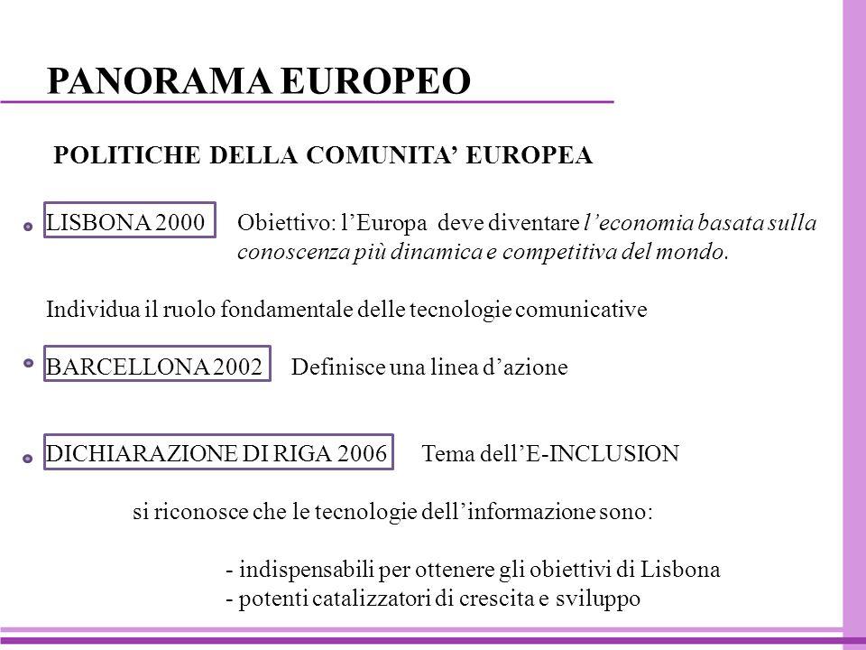 PANORAMA EUROPEO POLITICHE DELLA COMUNITA' EUROPEA LISBONA 2000 Obiettivo: l'Europa deve diventare l'economia basata sulla conoscenza più dinamica e competitiva del mondo.