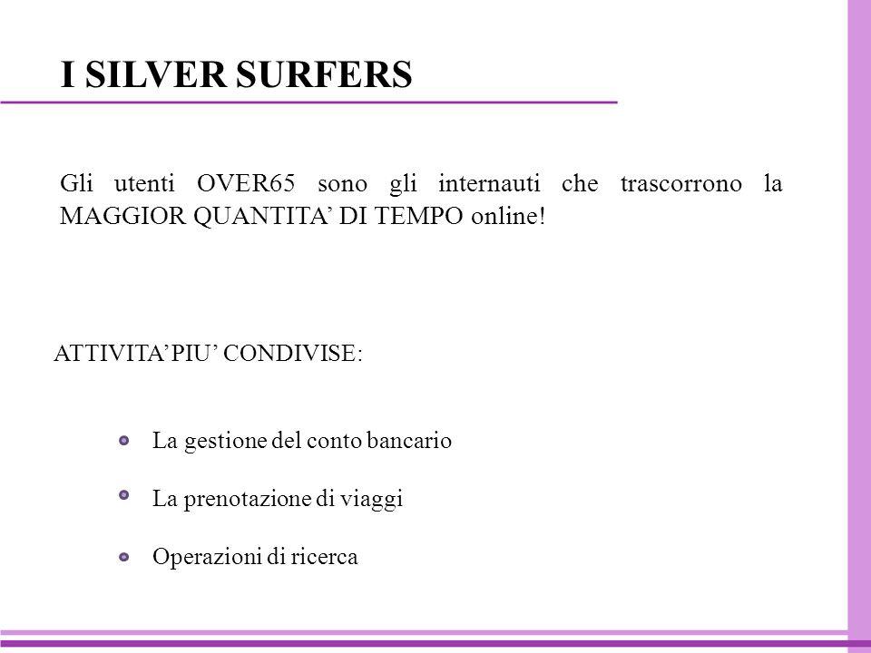 I SILVER SURFERS Gli utenti OVER65 sono gli internauti che trascorrono la MAGGIOR QUANTITA' DI TEMPO online.