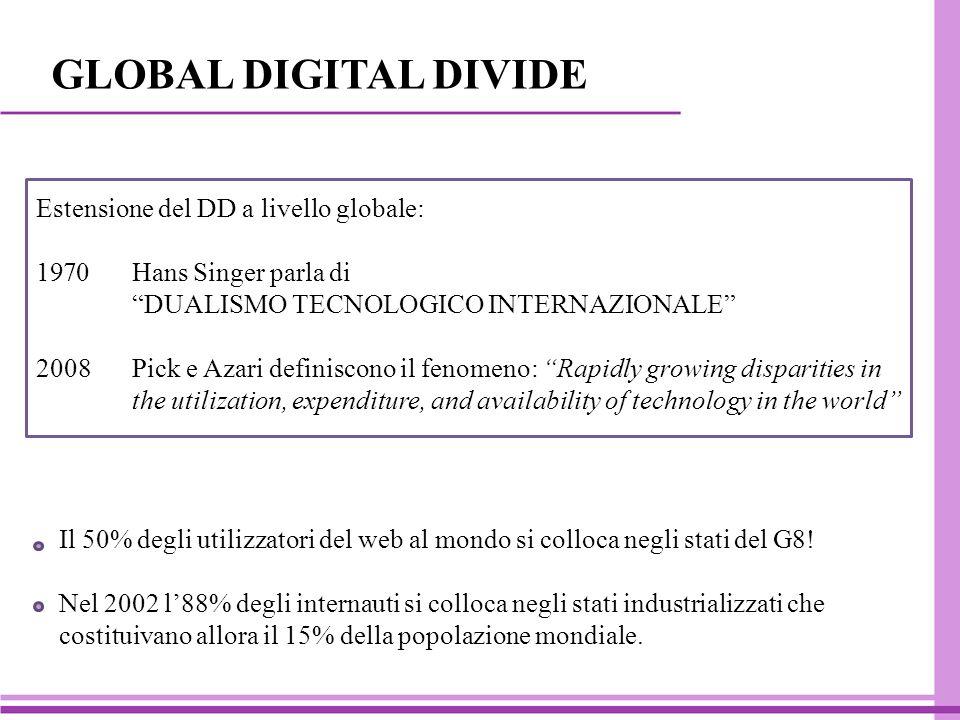 GLOBAL DIGITAL DIVIDE Paesi al vertice per ALFABETIZZAZIONE INFORMATICA: Korea Hong Kong Olanda TASSO DI DIFFUSIONE della BANDA LARGA [Indagine WSIS 2005]: Korea 65% Bangladesh1%