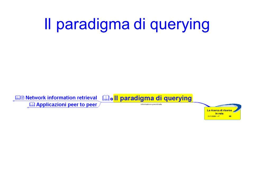 Network information retrieval I motori di ricerca Tecniche di querying Qualità dell informazione La ricerca bibliografica