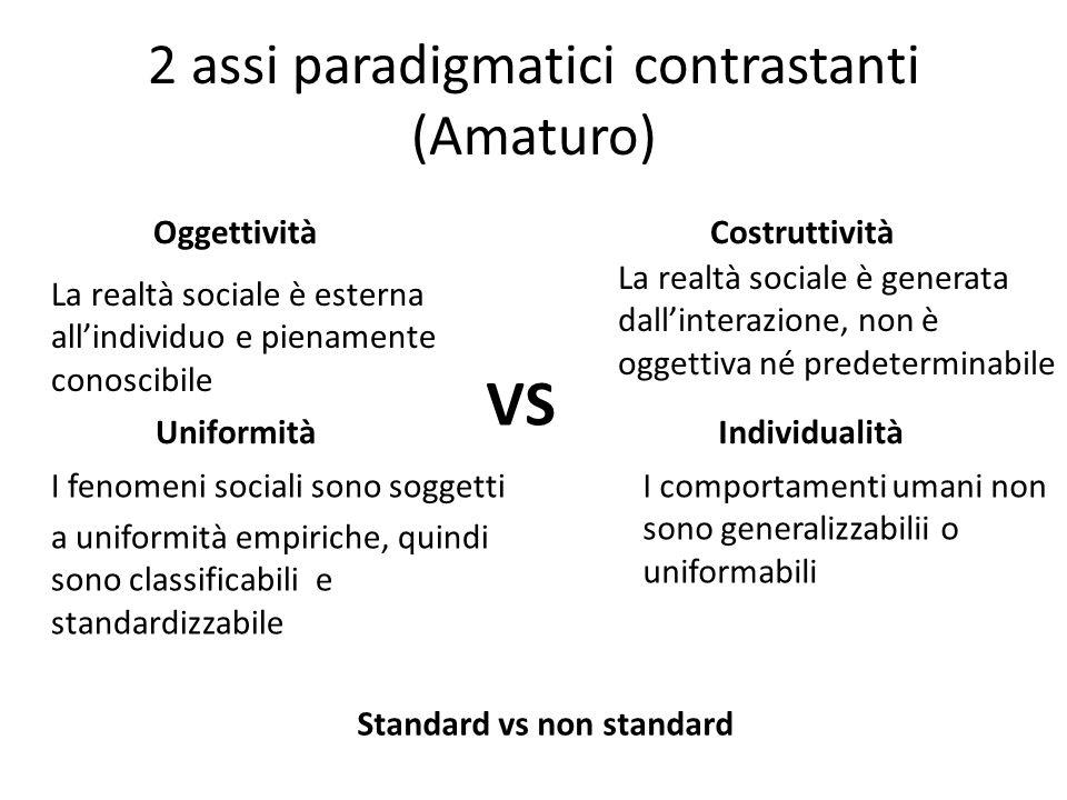 2 assi paradigmatici contrastanti (Amaturo) Oggettività La realtà sociale è esterna all'individuo e pienamente conoscibile Costruttività La realtà soc