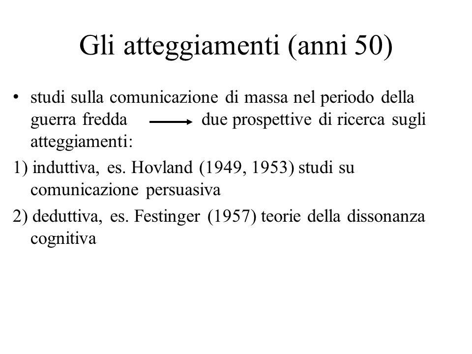 Gli atteggiamenti (anni 50) studi sulla comunicazione di massa nel periodo della guerra fredda due prospettive di ricerca sugli atteggiamenti: 1) indu