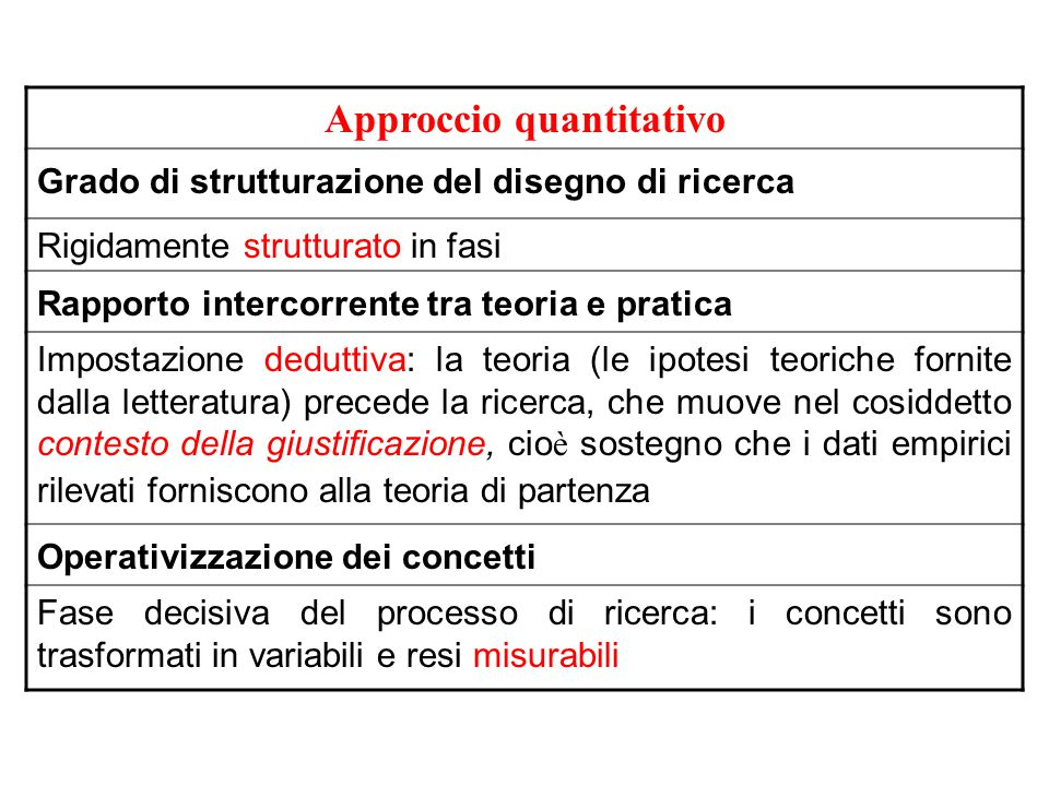 Approccio quantitativo Grado di strutturazione del disegno di ricerca Rigidamente strutturato in fasi Rapporto intercorrente tra teoria e pratica Impo